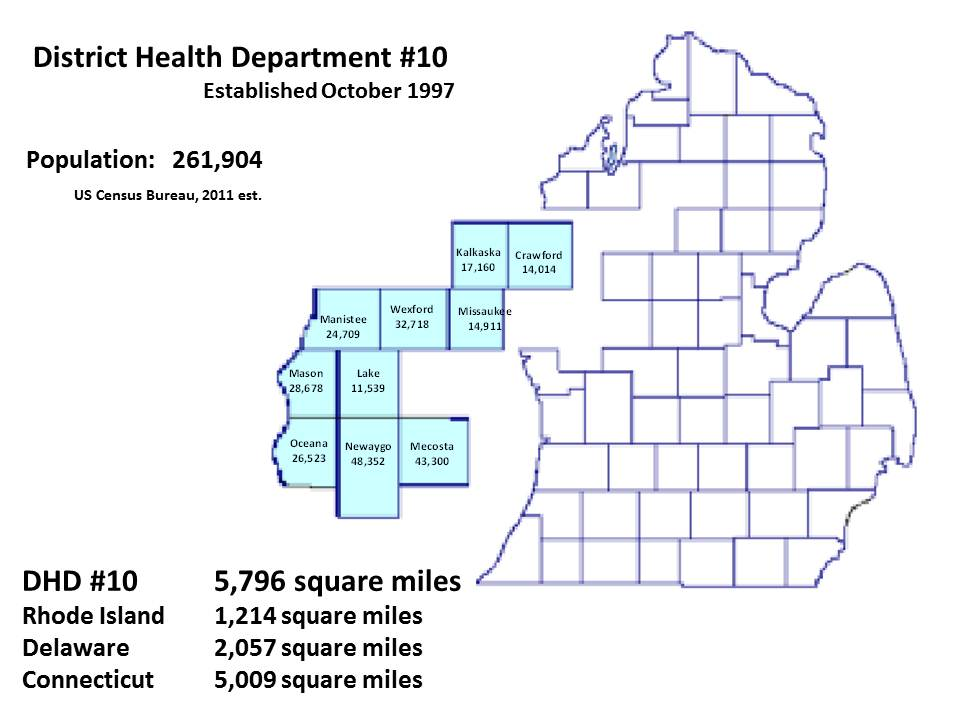 District Health Department 10 on the map, 5796 square miles, population 261,904
