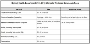 District Health Department #10 - 2016 Worksite Wellness Services & Fees