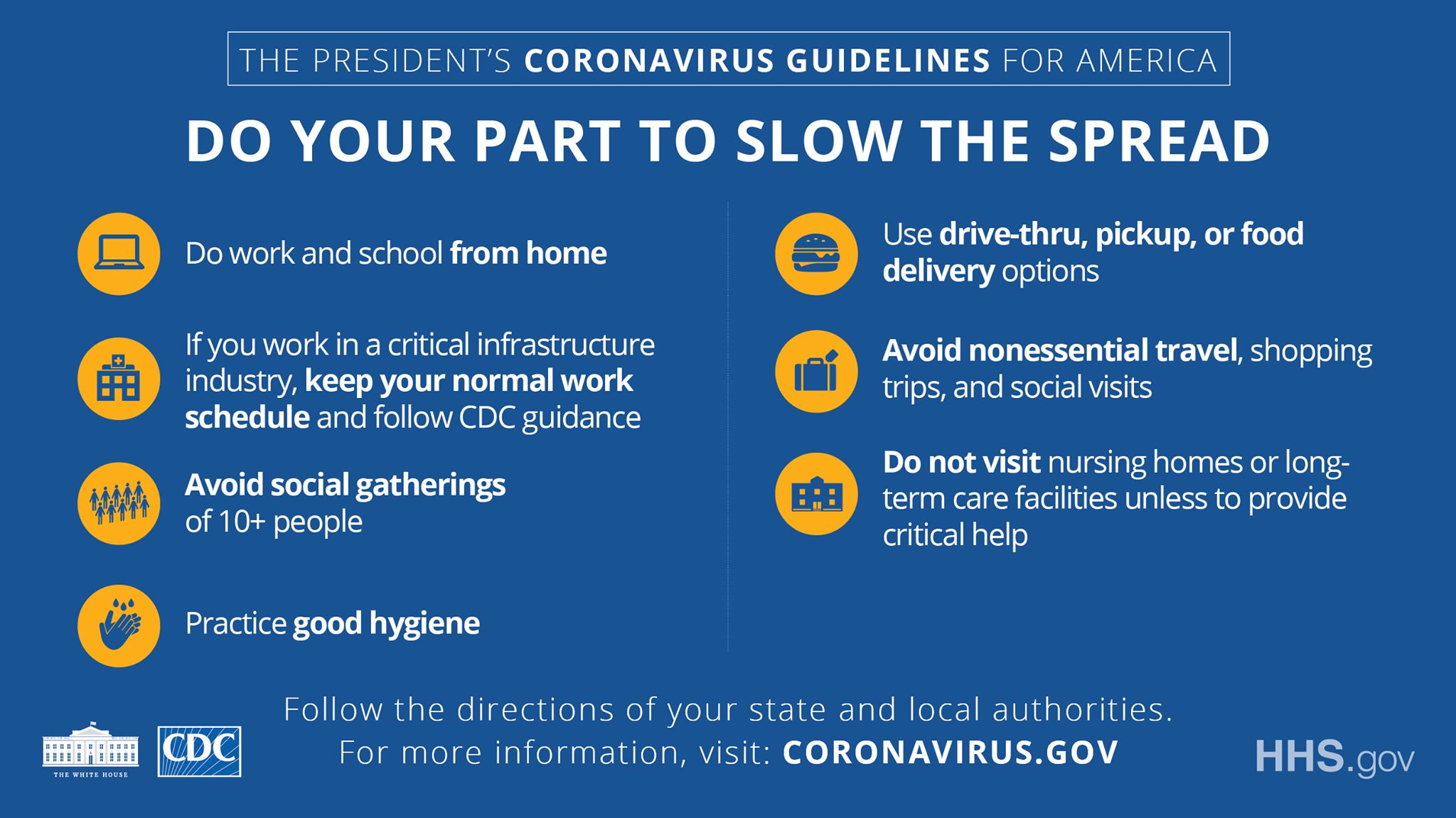 The Presidents COVID Guidelines