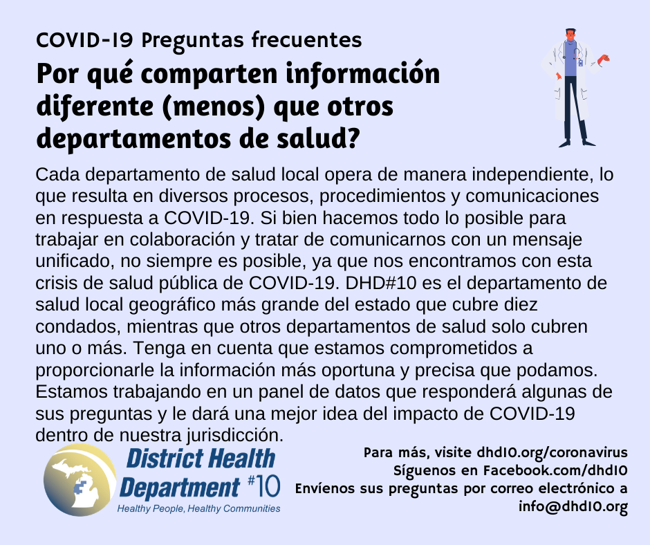 Spanish Copy of FAQ- LHDs