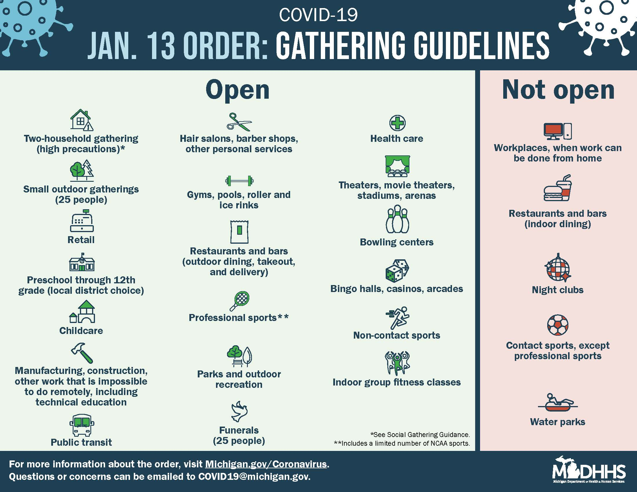 COVID Gathering Guidelines