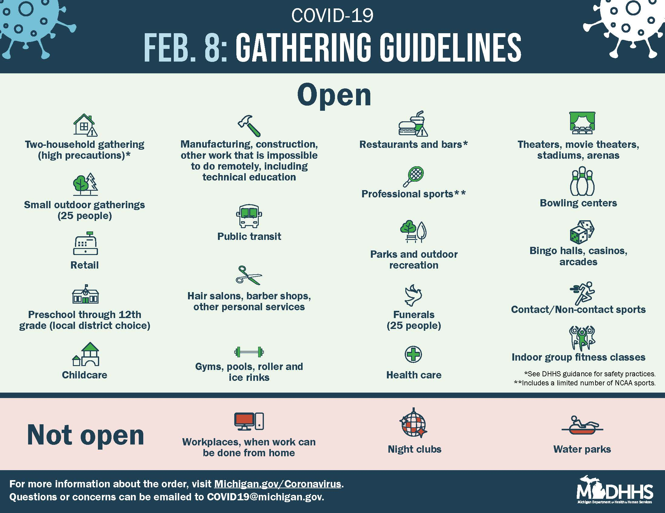 Feb 8 Gathering Guidelines